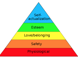 Perceptions of the Maslow Model and the hierarchy of AI Needs – By: Prof. Göte Nyman