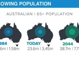 Australia – land of fearless fast population growth