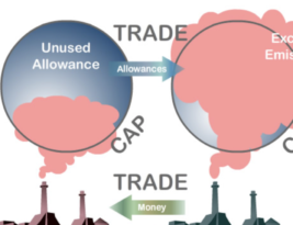 Climate – Carbon Tax more effective than Cap&Trade?