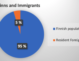 Immigration to Finland Stays Modest