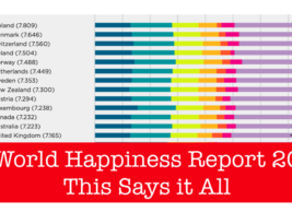 Finland, the Nordics & Friends are the Happiest…
